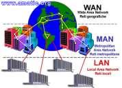-$90 curso de cctv + redes + cableado estructurado + fibra Óptica