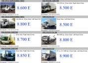 Camiones y maquinaria usada desde europa