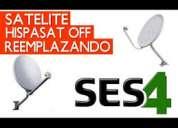 Tv antenas satelitales