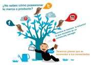 Diseño gráfico, diseñador web, community manager, administrador de redes sociales