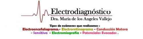 Electroretinograma Quito ::Dra. María de los Ángeles Vallejo