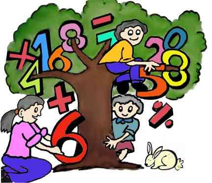 Clases de Matemática a domicilio en Quito