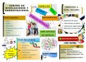 Servicios academicos y asesorias
