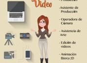Realización de videos