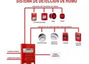 Sistema de detecciÓn de incendios bosch