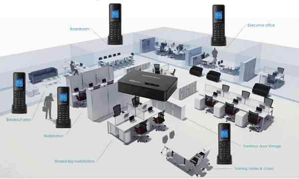 Telefonos IP Inalambrico Tipo DECT