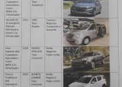 Servicio v.i.p en riobamba rentauto roma cars