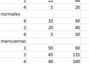 Gimnasio de venta en entre ríos- guayaquil
