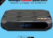 Tv box a95x r2