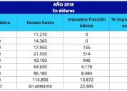 Tributacion devolución de iva adulto mayor, export