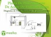 Planta de procesamiento de aceite de fruta de palm