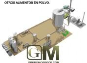 Maquina para procesar alimentos en polvo