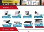 Camaras de seguridad hikvision cctv 720p 1080p. hd