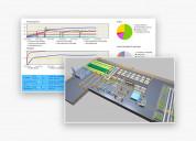Anylogic software, simulación programas,pc,mac sop