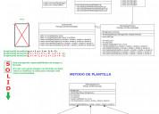 Clases  de programación orienta a objeto en java
